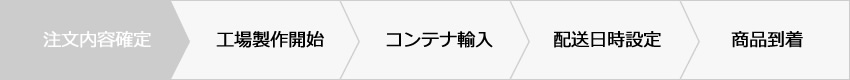 PERFORMAX(パフォーマックス)ウォーターヒアシンス家具通販