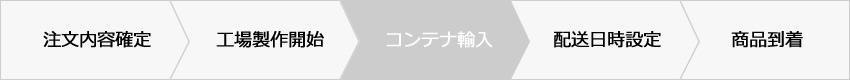 アジアン家具・バリ家具の輸入販売
